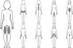 骨盤軸整体の9つのポジション
